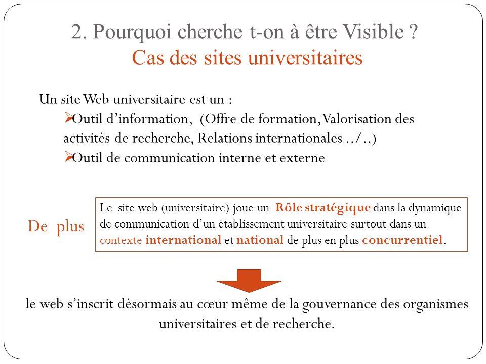 2. Pourquoi cherche t-on à être Visible ? Cas des sites universitaires Un site Web universitaire est un : Outil dinformation, (Offre de formation, Val