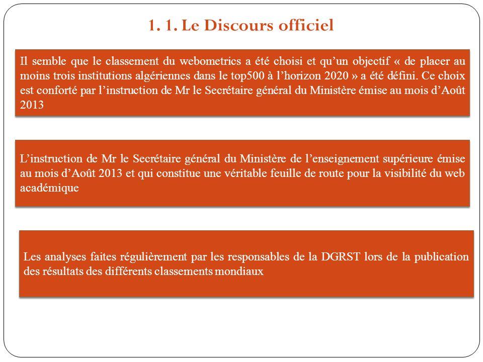 Il semble que le classement du webometrics a été choisi et quun objectif « de placer au moins trois institutions algériennes dans le top500 à lhorizon
