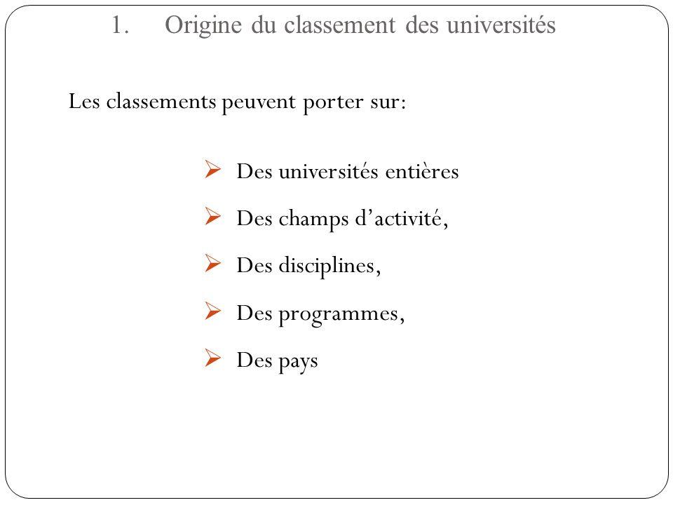 Les classements peuvent porter sur: Des universités entières Des champs dactivité, Des disciplines, Des programmes, Des pays 1.Origine du classement d