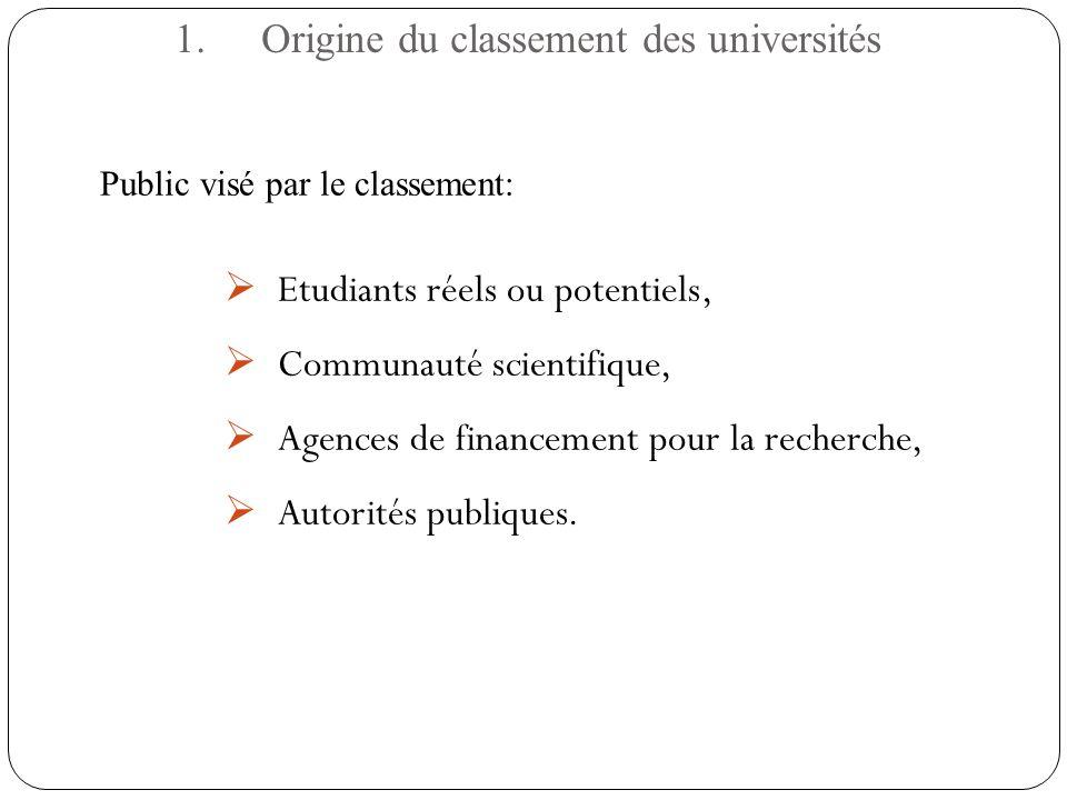 Public visé par le classement: Etudiants réels ou potentiels, Communauté scientifique, Agences de financement pour la recherche, Autorités publiques.