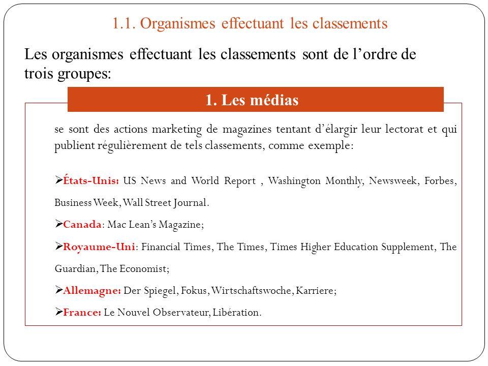 Il semble que le classement du webometrics a été choisi et quun objectif « de placer au moins trois institutions algériennes dans le top500 à lhorizon 2020 » a été défini.