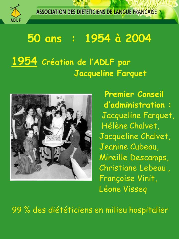 1983 : Embauche dune diététicienne permanente au siège de lADLF Représentation de lADLF au Conseil Supérieur dHygiène Publique de France 1984 : Ouverture au second cycle universitaire : maîtrise des sciences et techniques de Nancy Mise en place des commissions hospitalière, collectivités, libérale.