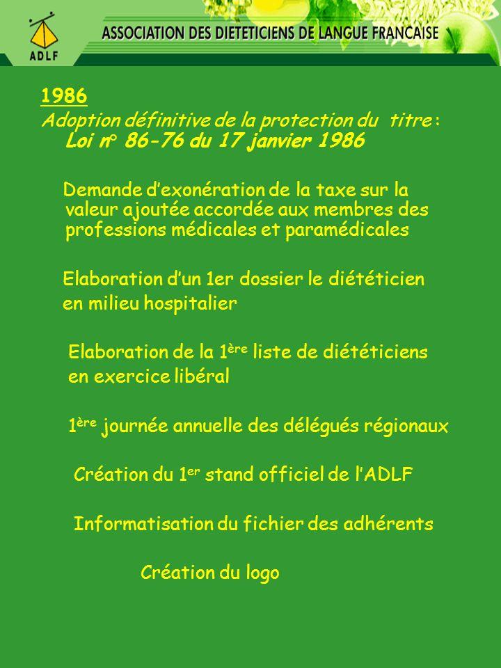 1986 Adoption définitive de la protection du titre : Loi n° 86-76 du 17 janvier 1986 Demande dexonération de la taxe sur la valeur ajoutée accordée au