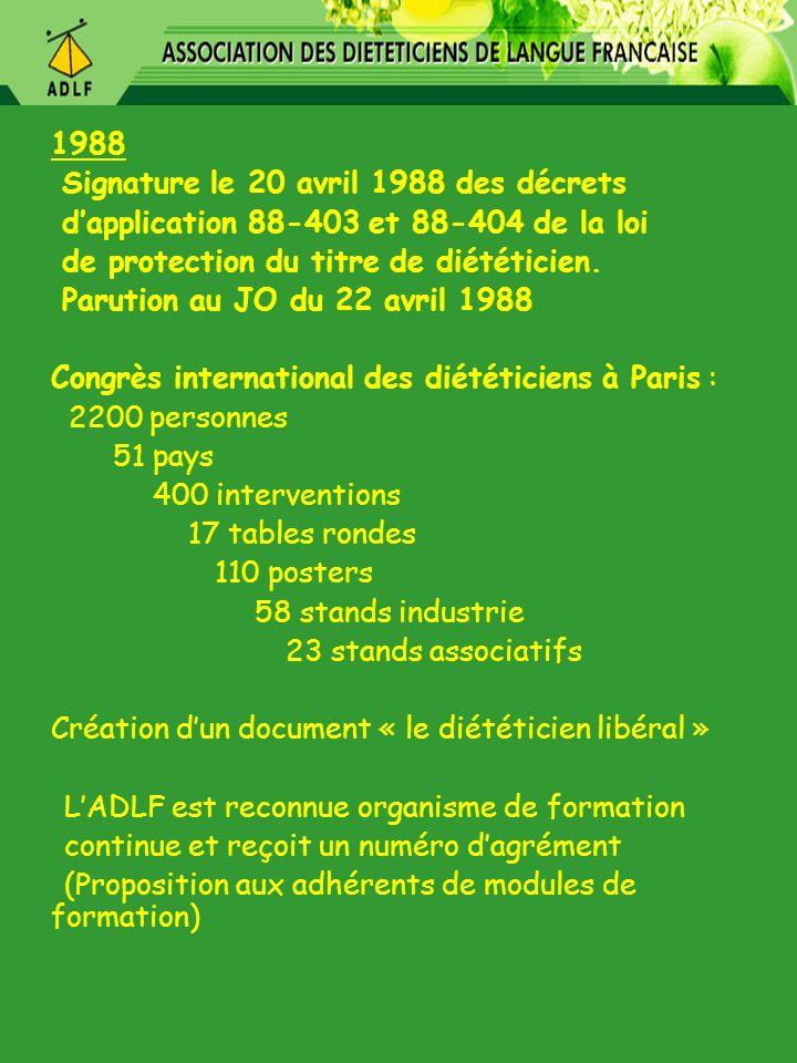 1988 Signature le 20 avril 1988 des décrets dapplication 88-403 et 88-404 de la loi de protection du titre de diététicien. Parution au JO du 22 avril