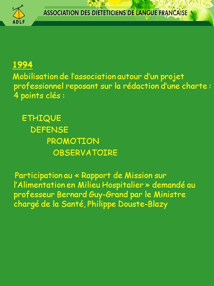1994 Mobilisation de lassociation autour dun projet professionnel reposant sur la rédaction dune charte : 4 points clés : ETHIQUE DEFENSE PROMOTION OB