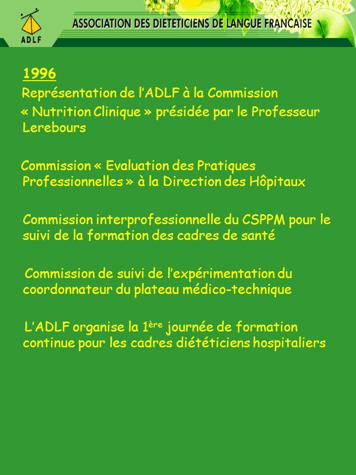 1996 Représentation de lADLF à la Commission « Nutrition Clinique » présidée par le Professeur Lerebours Commission « Evaluation des Pratiques Profess