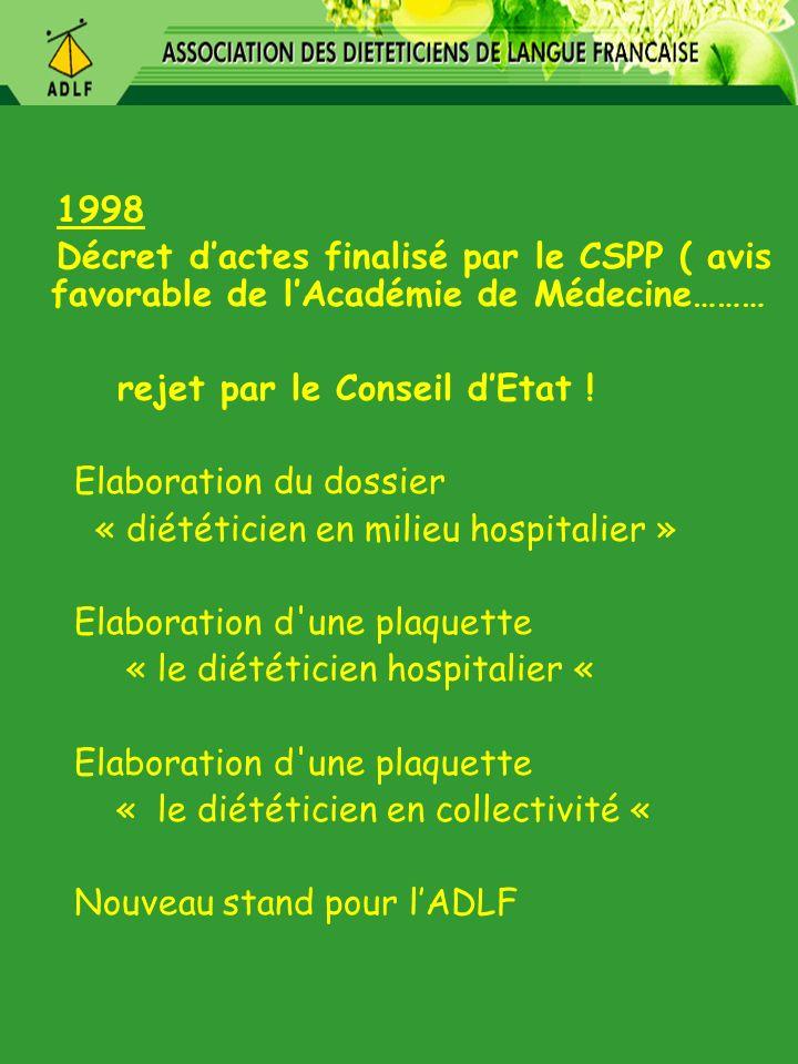 1998 Décret dactes finalisé par le CSPP ( avis favorable de lAcadémie de Médecine……… rejet par le Conseil dEtat ! Elaboration du dossier « diététicien