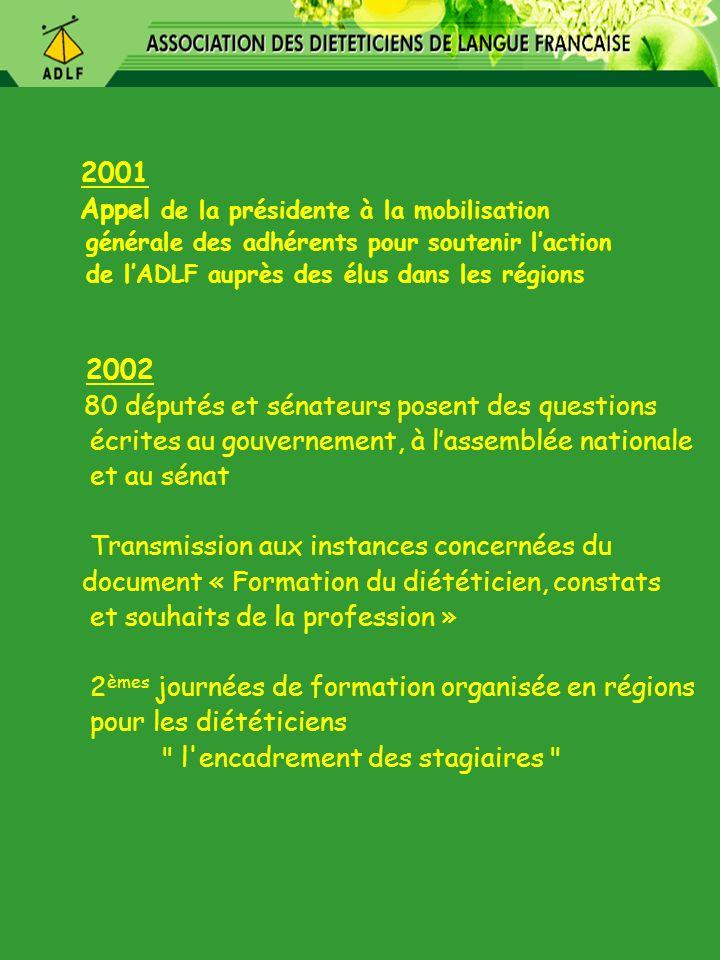2001 Appel de la présidente à la mobilisation générale des adhérents pour soutenir laction de lADLF auprès des élus dans les régions 2002 80 députés e