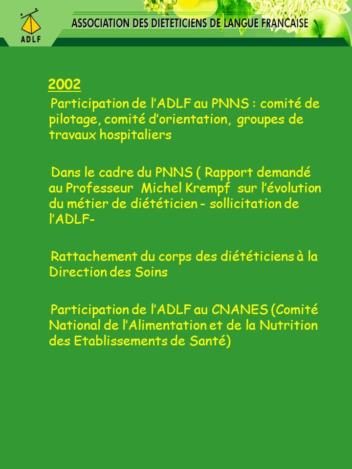 2002 Participation de lADLF au PNNS : comité de pilotage, comité dorientation, groupes de travaux hospitaliers Dans le cadre du PNNS ( Rapport demandé
