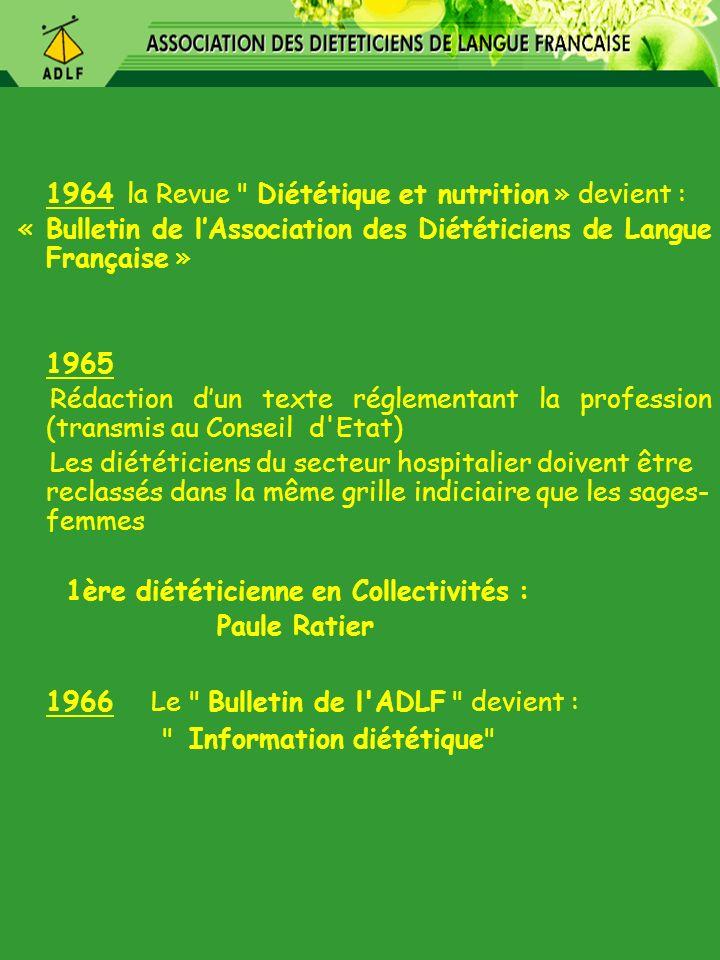 Présidente : Monique Bicaïs octobre 1998 – octobre 2002 1998 : 1 ère Journée des Libéraux Participation de lADLF à : L Espen ( Symposium européen de NP et NE ) 1999 : 1 ère Journée des diététiciens des collectivités publiques et privées Participation de lADLF à Jonas ( congrès obésité ) Enquête sur lactivité des libéraux