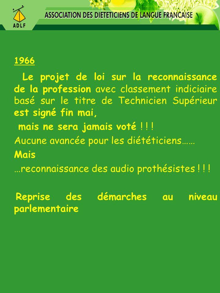 1966 Le projet de loi sur la reconnaissance de la profession avec classement indiciaire basé sur le titre de Technicien Supérieur est signé fin mai, m