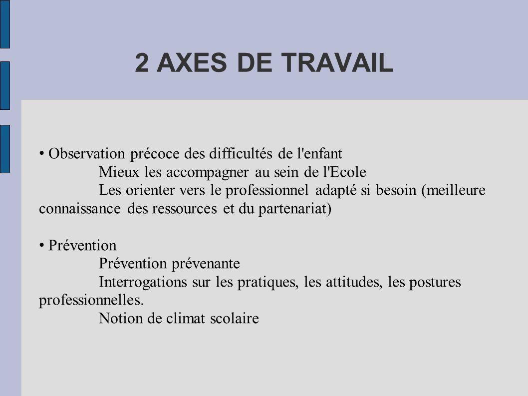 2 AXES DE TRAVAIL Observation précoce des difficultés de l'enfant Mieux les accompagner au sein de l'Ecole Les orienter vers le professionnel adapté s