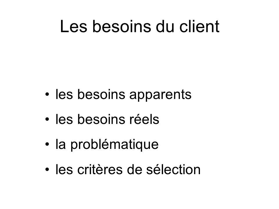 Les besoins du client les besoins apparents les besoins réels la problématique les critères de sélection