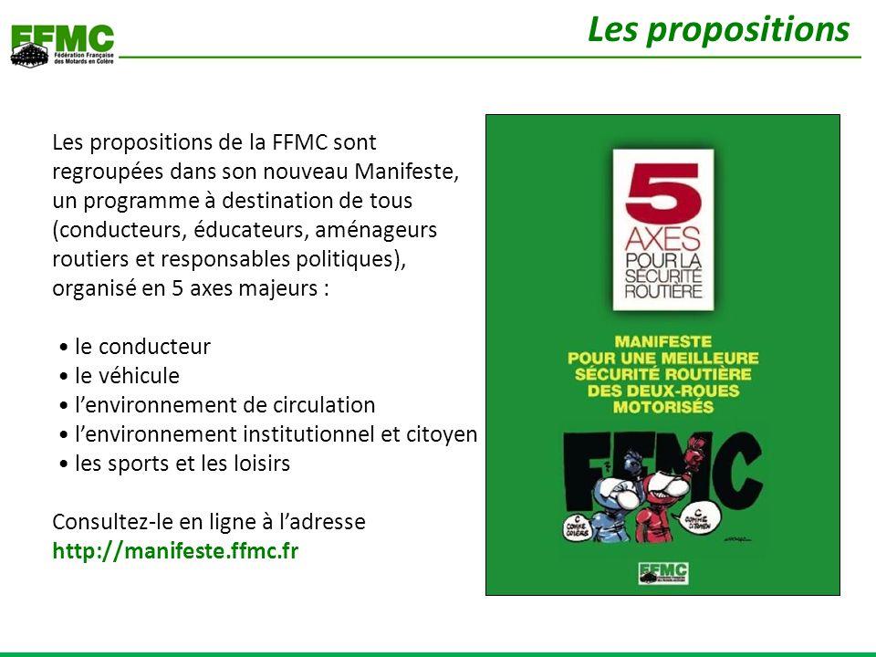 Les propositions de la FFMC sont regroupées dans son nouveau Manifeste, un programme à destination de tous (conducteurs, éducateurs, aménageurs routiers et responsables politiques), organisé en 5 axes majeurs : le conducteur le véhicule lenvironnement de circulation lenvironnement institutionnel et citoyen les sports et les loisirs Consultez-le en ligne à ladresse http://manifeste.ffmc.fr Les propositions