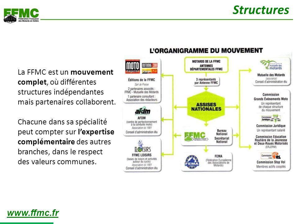 La FFMC est un mouvement complet, où différentes structures indépendantes mais partenaires collaborent.