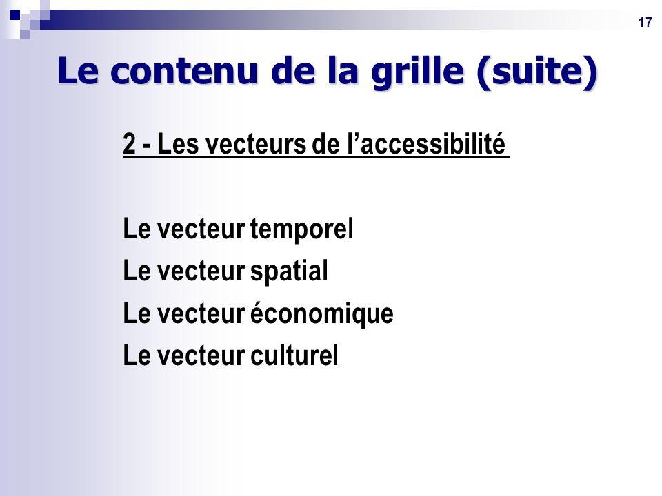 17 Le contenu de la grille (suite) 2 - Les vecteurs de laccessibilité Le vecteur temporel Le vecteur spatial Le vecteur économique Le vecteur culturel