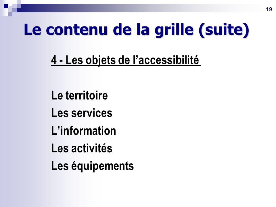 19 Le contenu de la grille (suite) 4 - Les objets de laccessibilité Le territoire Les services Linformation Les activités Les équipements