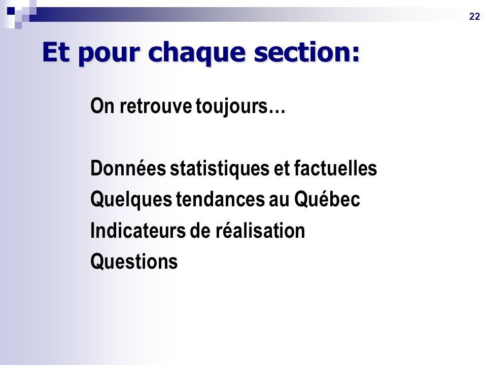 22 Et pour chaque section: On retrouve toujours… Données statistiques et factuelles Quelques tendances au Québec Indicateurs de réalisation Questions