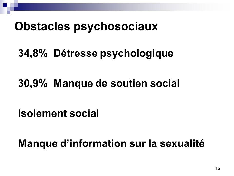 15 Obstacles psychosociaux 34,8% Détresse psychologique 30,9% Manque de soutien social Isolement social Manque dinformation sur la sexualité