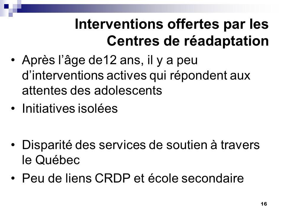 16 Interventions offertes par les Centres de réadaptation Après lâge de12 ans, il y a peu dinterventions actives qui répondent aux attentes des adolescents Initiatives isolées Disparité des services de soutien à travers le Québec Peu de liens CRDP et école secondaire