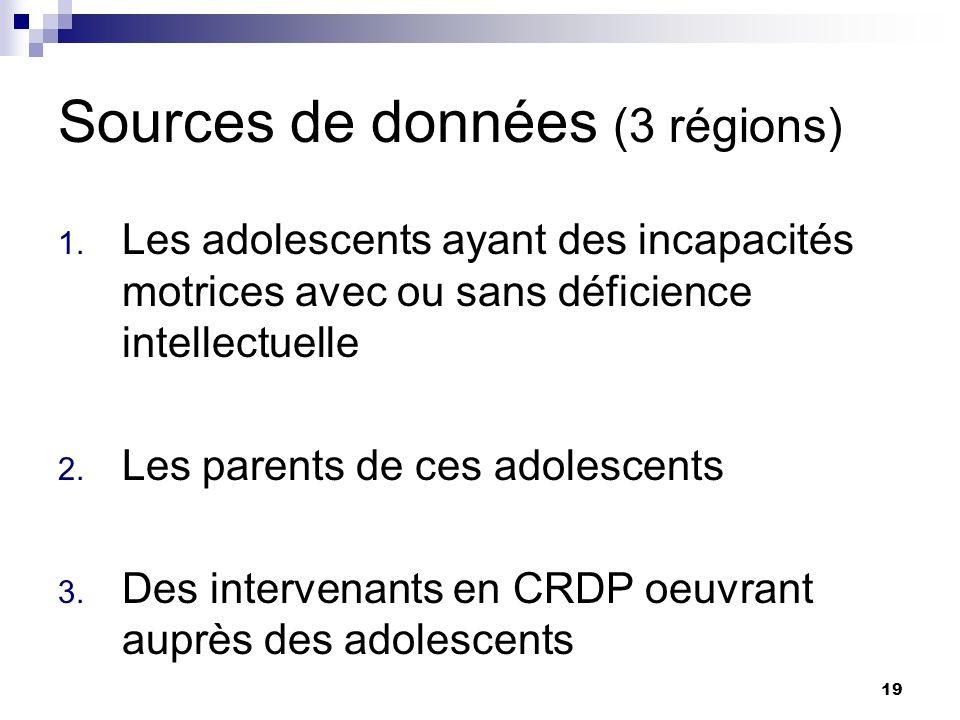 19 Sources de données (3 régions) 1.