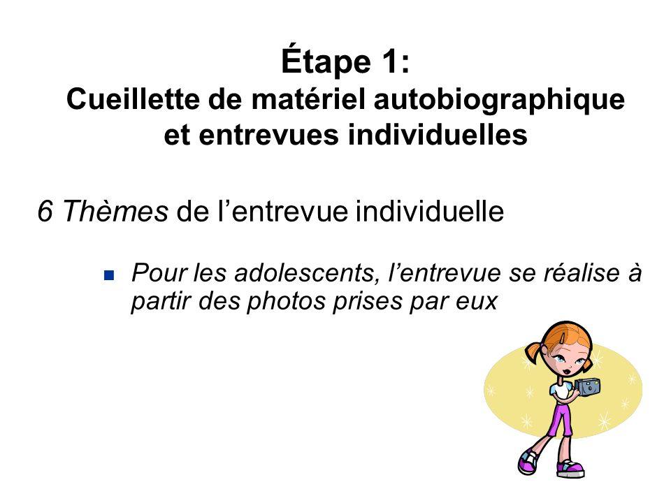 Étape 1: Cueillette de matériel autobiographique et entrevues individuelles 6 Thèmes de lentrevue individuelle Pour les adolescents, lentrevue se réalise à partir des photos prises par eux