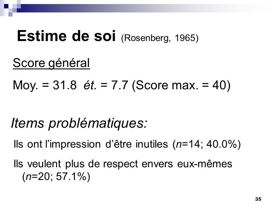 35 Estime de soi (Rosenberg, 1965) Score général Moy.