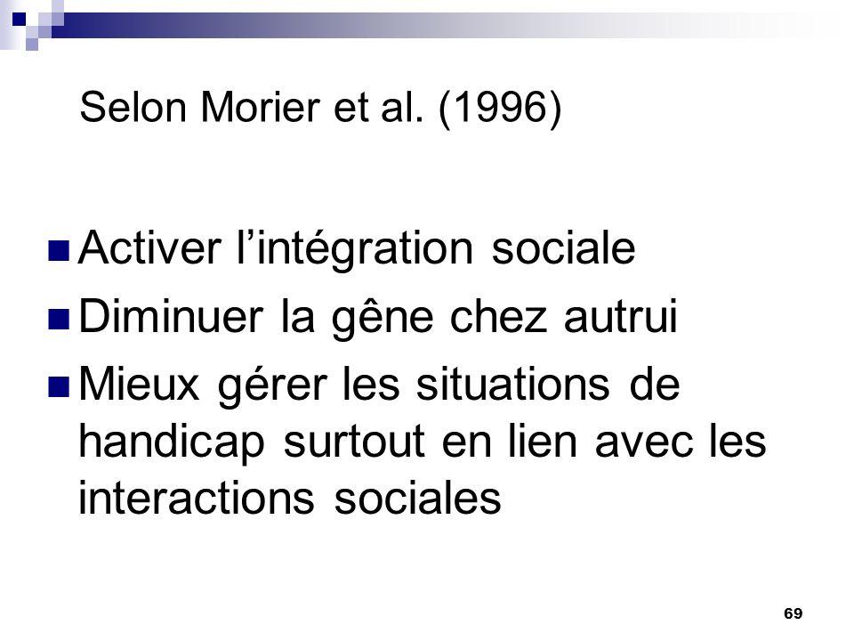 69 Selon Morier et al.