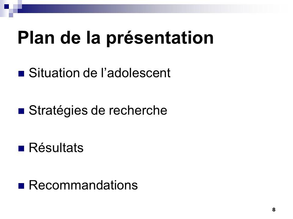 8 Plan de la présentation Situation de ladolescent Stratégies de recherche Résultats Recommandations