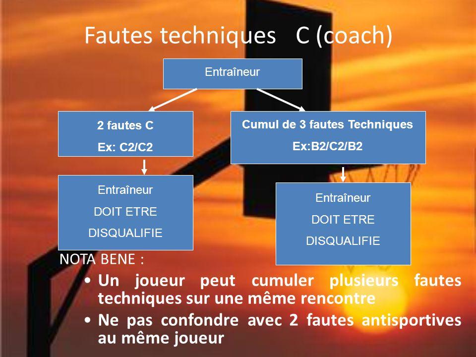 Fautes techniques C (coach) NOTA BENE : Un joueur peut cumuler plusieurs fautes techniques sur une même rencontre Ne pas confondre avec 2 fautes antis