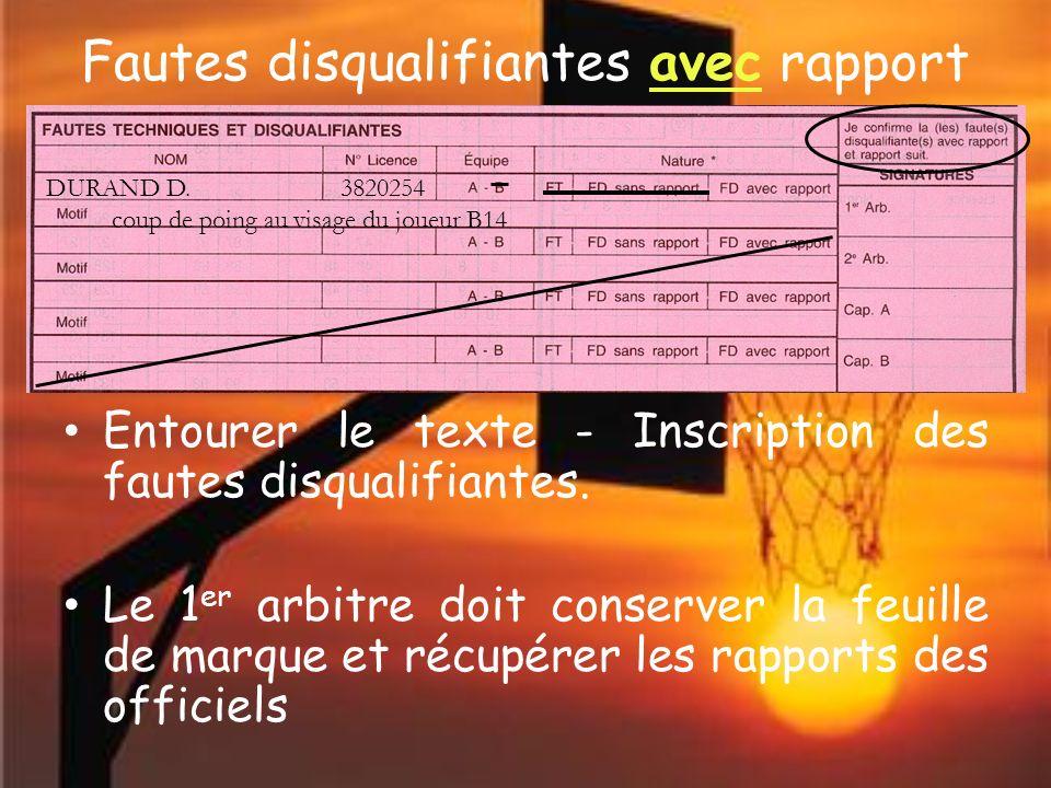 Fautes disqualifiantes avec rapport Entourer le texte - Inscription des fautes disqualifiantes.