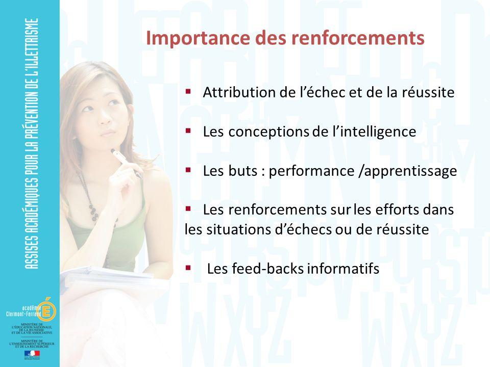 Importance des renforcements Attribution de léchec et de la réussite Les conceptions de lintelligence Les buts : performance /apprentissage Les renfor