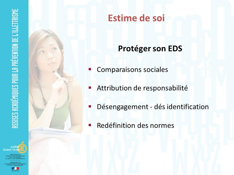 Estime de soi Protéger son EDS Comparaisons sociales Attribution de responsabilité Désengagement - dés identification Redéfinition des normes