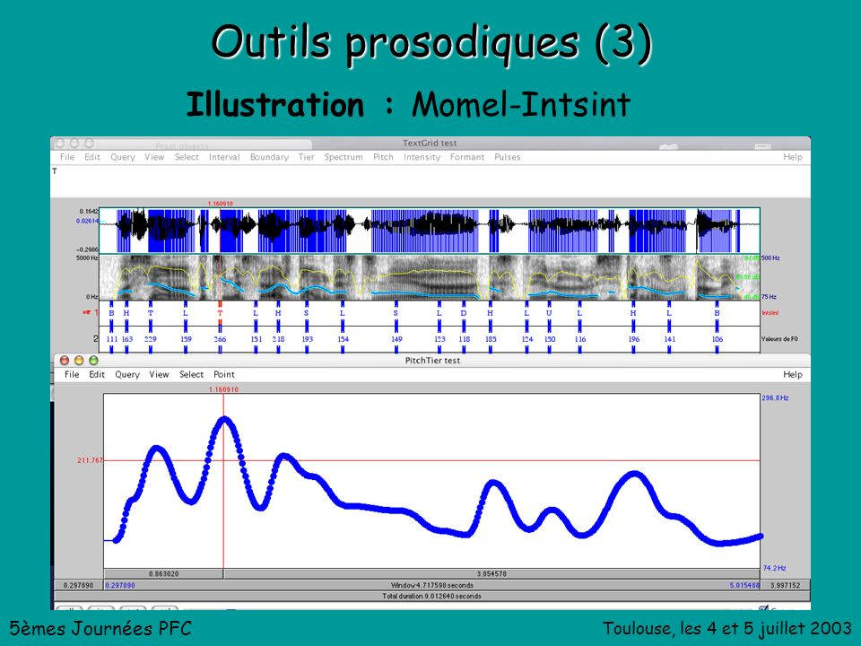 Toulouse, les 4 et 5 juillet 2003 Outils prosodiques (3) Illustration : Momel-Intsint 5èmes Journées PFC