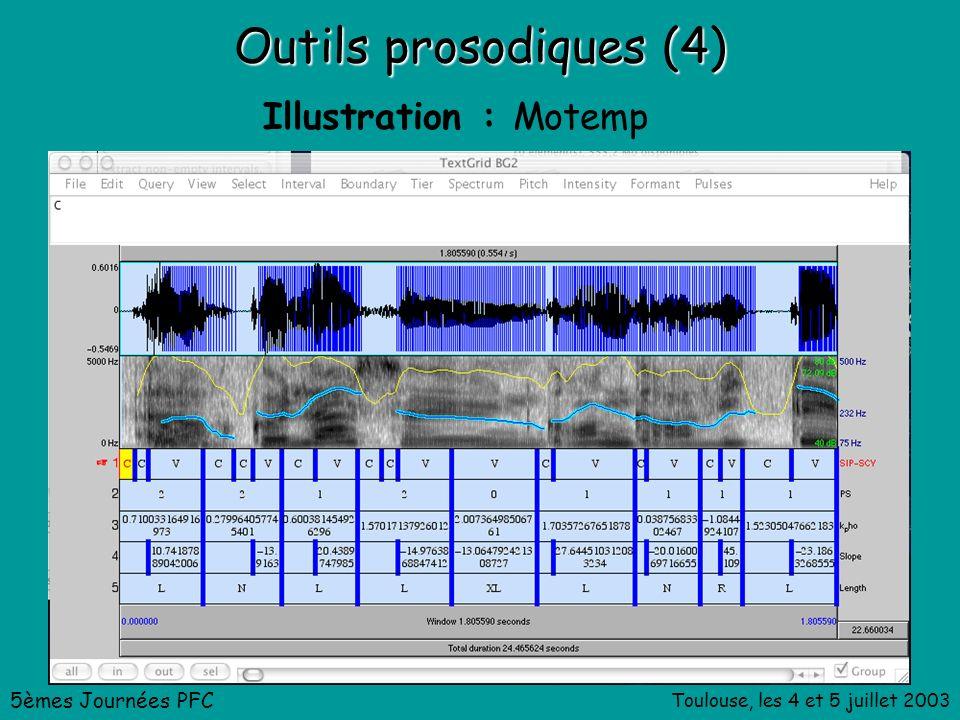 Toulouse, les 4 et 5 juillet 2003 Outils prosodiques (4) Illustration : Motemp 5èmes Journées PFC