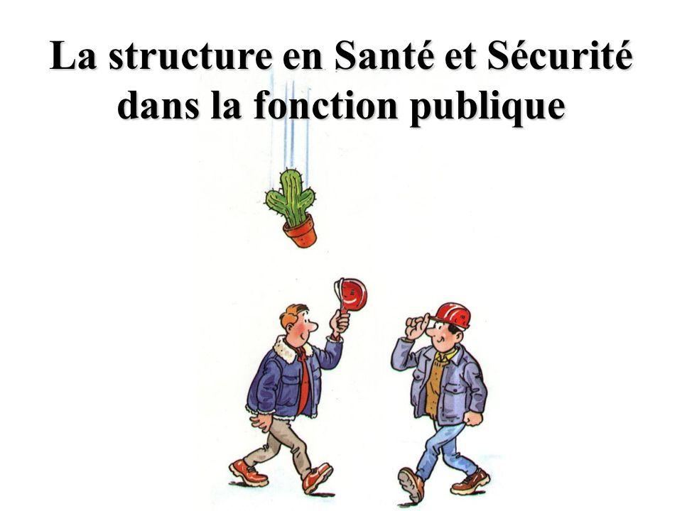 La structure en Santé et Sécurité dans la fonction publique