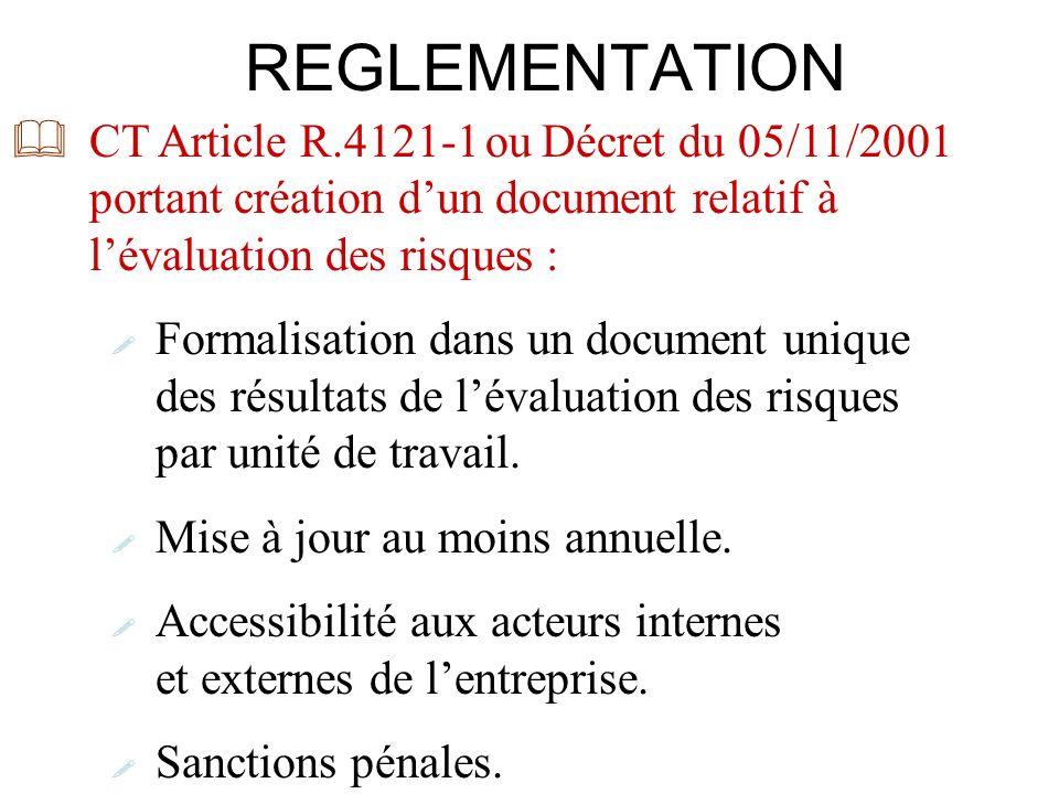 REGLEMENTATION CT Article R.4121-1 ou Décret du 05/11/2001 portant création dun document relatif à lévaluation des risques : Formalisation dans un doc