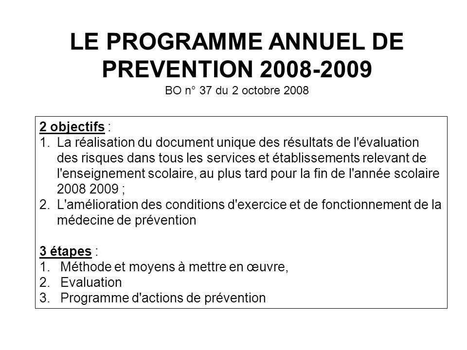 LE PROGRAMME ANNUEL DE PREVENTION 2008-2009 BO n° 37 du 2 octobre 2008 2 objectifs : 1.La réalisation du document unique des résultats de l'évaluation
