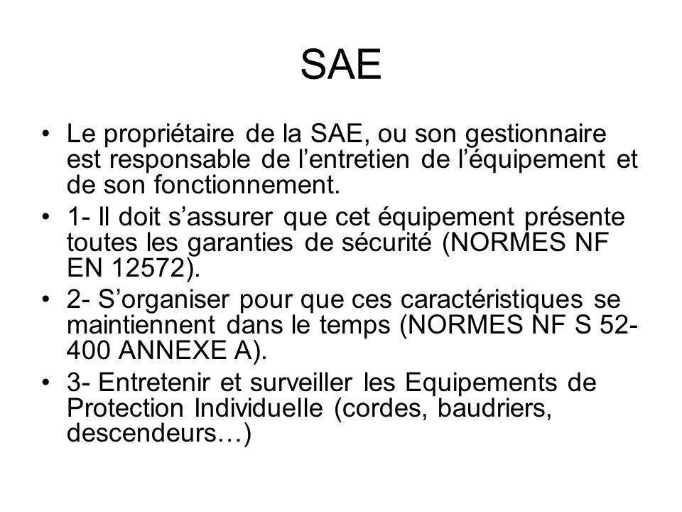 SAE Le propriétaire de la SAE, ou son gestionnaire est responsable de lentretien de léquipement et de son fonctionnement. 1- Il doit sassurer que cet