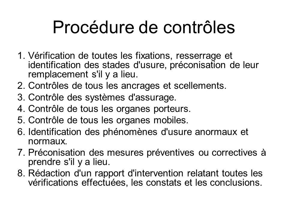Procédure de contrôles 1.Vérification de toutes les fixations, resserrage et identification des stades d'usure, préconisation de leur remplacement s'i