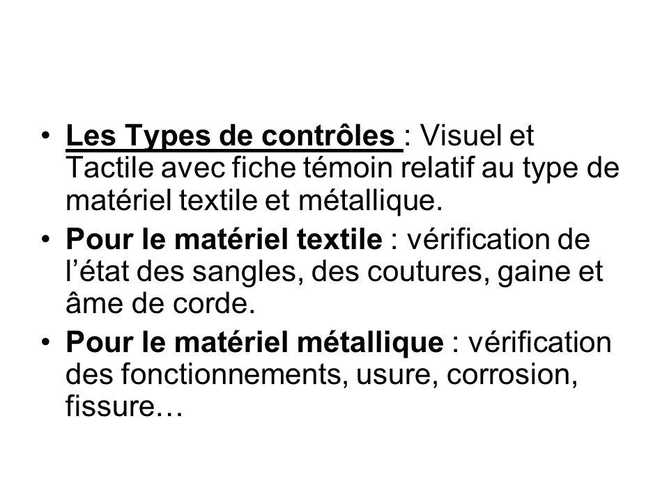 Les Types de contrôles : Visuel et Tactile avec fiche témoin relatif au type de matériel textile et métallique. Pour le matériel textile : vérificatio