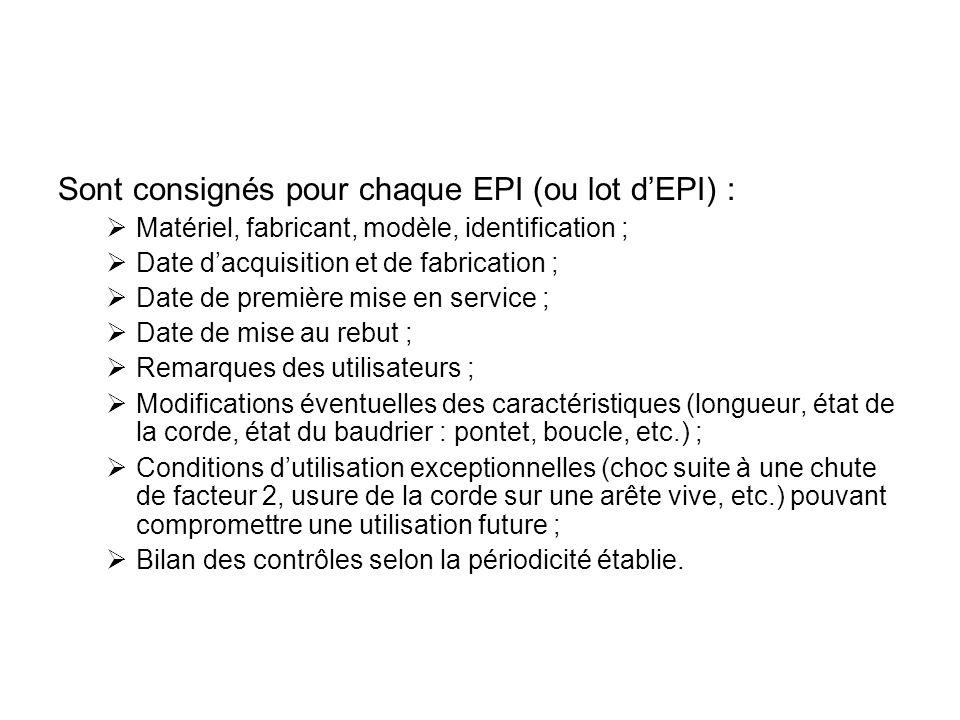 Sont consignés pour chaque EPI (ou lot dEPI) : Matériel, fabricant, modèle, identification ; Date dacquisition et de fabrication ; Date de première mi