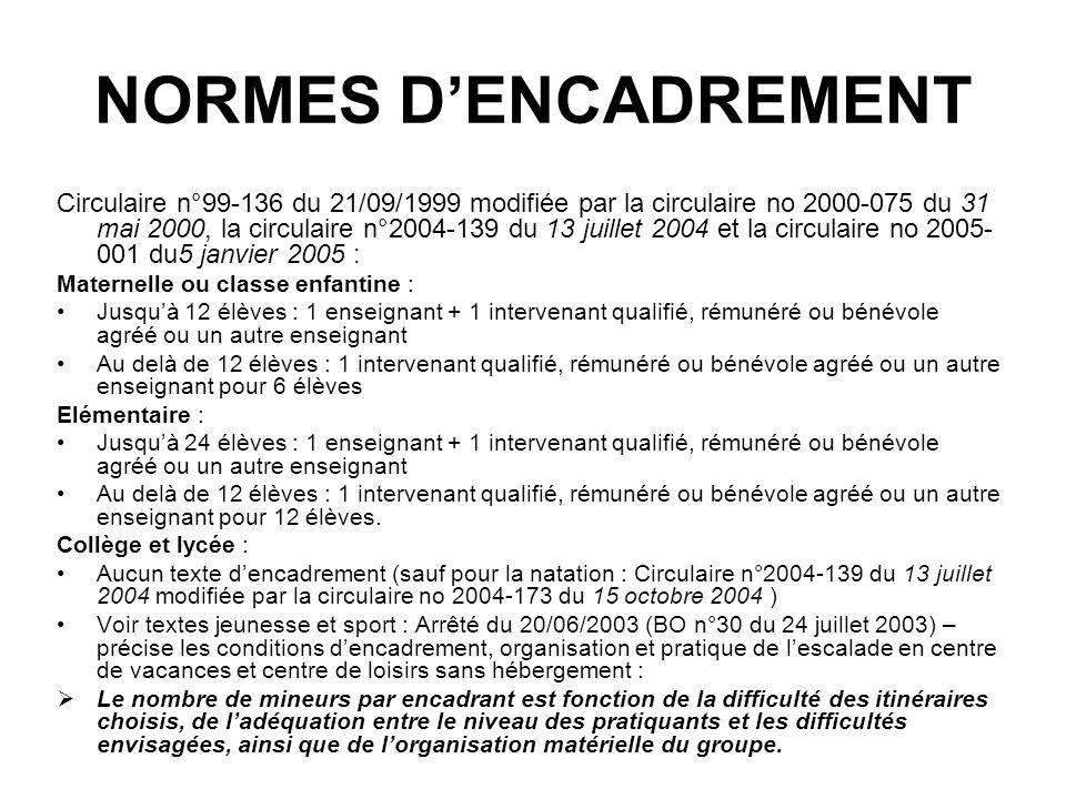 NORMES DENCADREMENT Circulaire n°99-136 du 21/09/1999 modifiée par la circulaire no 2000-075 du 31 mai 2000, la circulaire n°2004-139 du 13 juillet 20