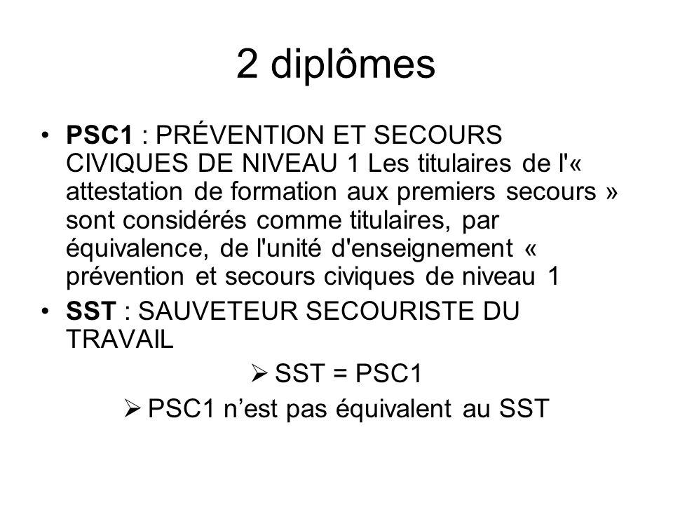 2 diplômes PSC1 : PRÉVENTION ET SECOURS CIVIQUES DE NIVEAU 1 Les titulaires de l'« attestation de formation aux premiers secours » sont considérés com