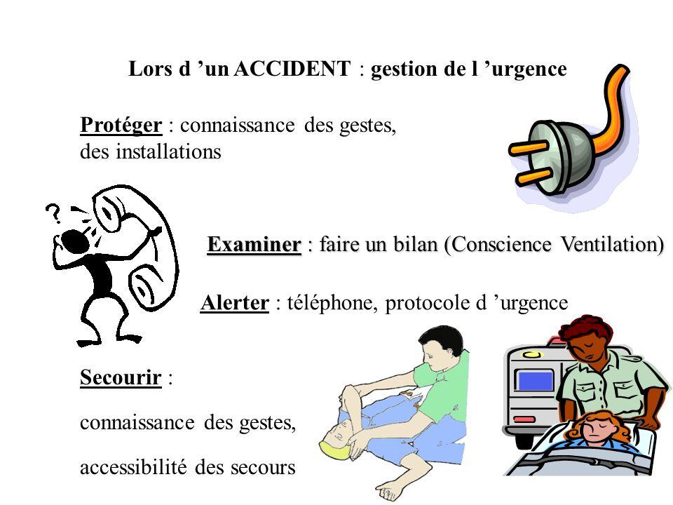 Lors d un ACCIDENT : gestion de l urgence Protéger : connaissance des gestes, des installations Alerter : téléphone, protocole d urgence Secourir : co