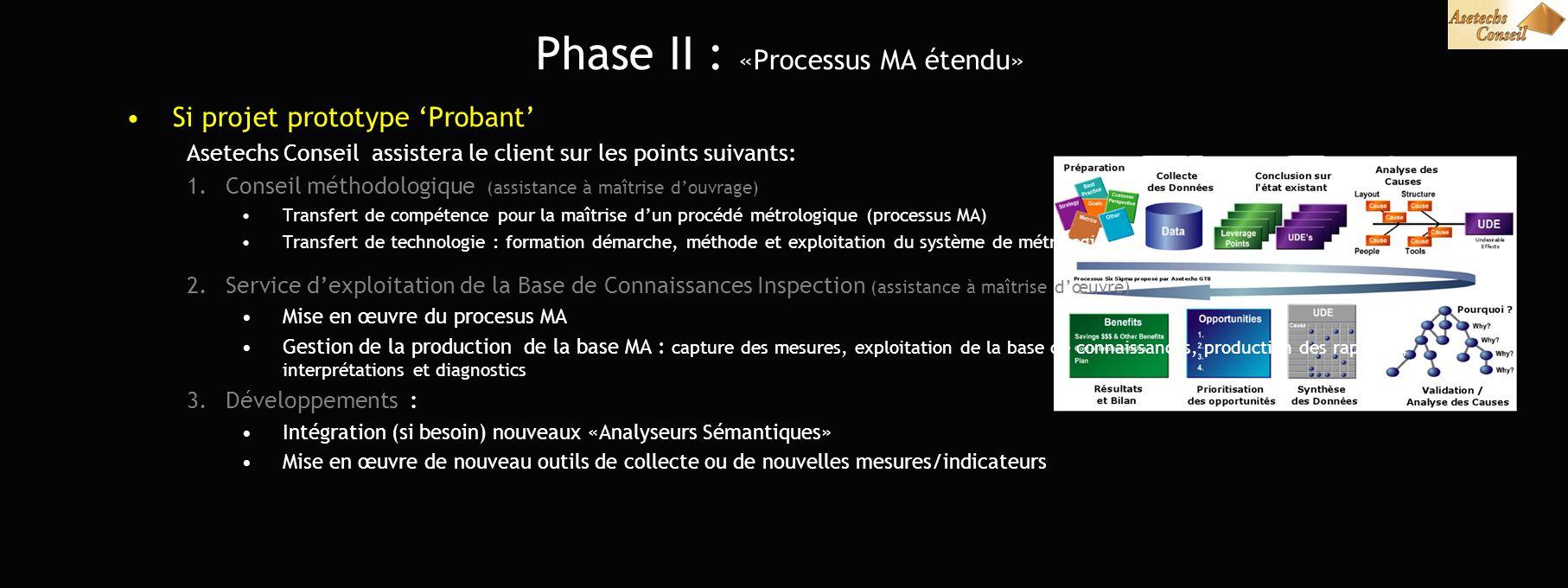 Phase II : «Processus MA étendu» Si projet prototype Probant Asetechs Conseil assistera le client sur les points suivants: 1.Conseil méthodologique (a