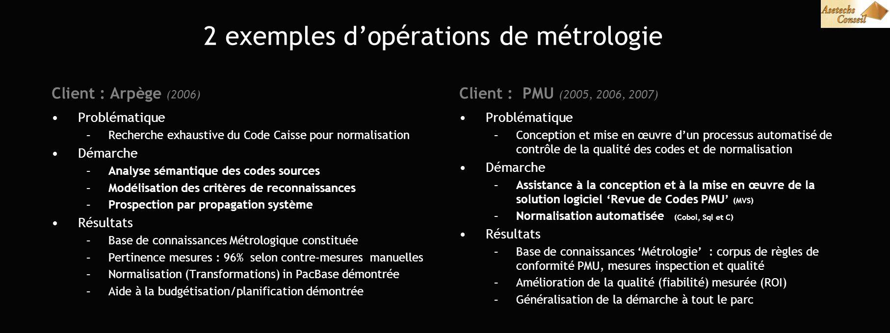 2 exemples dopérations de métrologie Client : Arpège (2006) Problématique –Recherche exhaustive du Code Caisse pour normalisation Démarche –Analyse sé