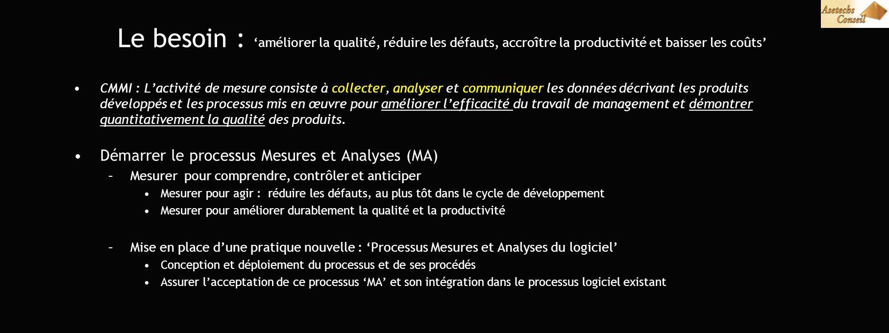Le besoin : améliorer la qualité, réduire les défauts, accroître la productivité et baisser les coûts CMMI : Lactivité de mesure consiste à collecter,