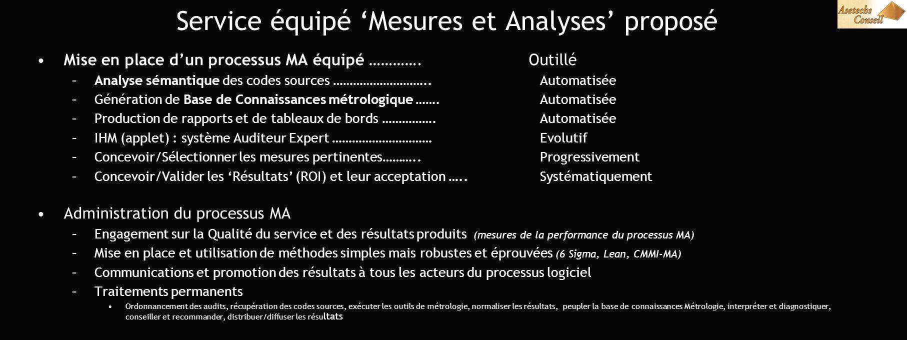 Service équipé Mesures et Analyses proposé Mise en place dun processus MA équipé …………. –A–Analyse sémantique des codes sources ……………………….. –G–Générati