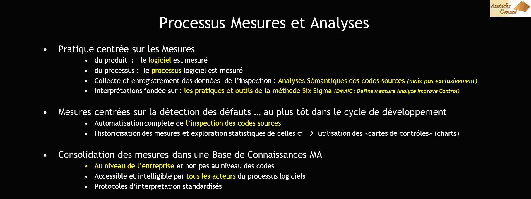 Processus Mesures et Analyses Pratique centrée sur les Mesures du produit : le logiciel est mesuré du processus : le processus logiciel est mesuré Collecte et enregistrement des données de linspection : Analyses Sémantiques des codes sources (mais pas exclusivement) Interprétations fondée sur : les pratiques et outils de la méthode Six Sigma (DMAIC : Define Measure Analyze Improve Control) Mesures centrées sur la détection des défauts … au plus tôt dans le cycle de développement Automatisation complète de linspection des codes sources Historicisation des mesures et exploration statistiques de celles ci utilisation des «cartes de contrôles» (charts) Consolidation des mesures dans une Base de Connaissances MA Au niveau de lentreprise et non pas au niveau des codes Accessible et intelligible par tous les acteurs du processus logiciels Protocoles dinterprétation standardisés